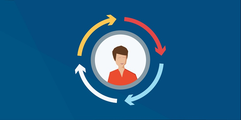 Why are HR Solutions very Important for Talent Management?