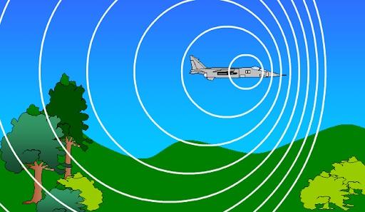 Application of Doppler Effect