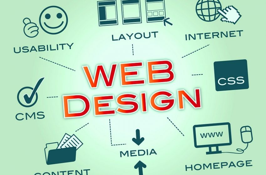 How To Get More Business With Web Design Marketing